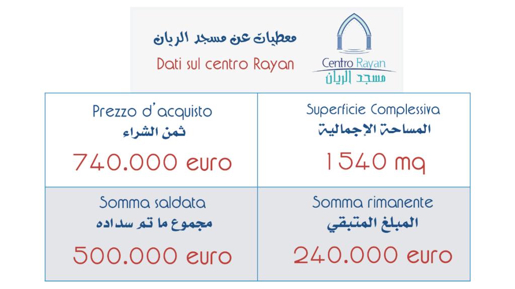 Dati Rayan